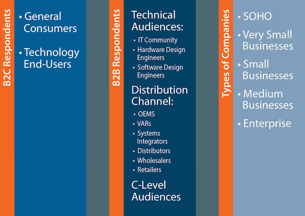 Target Audience_Diagram