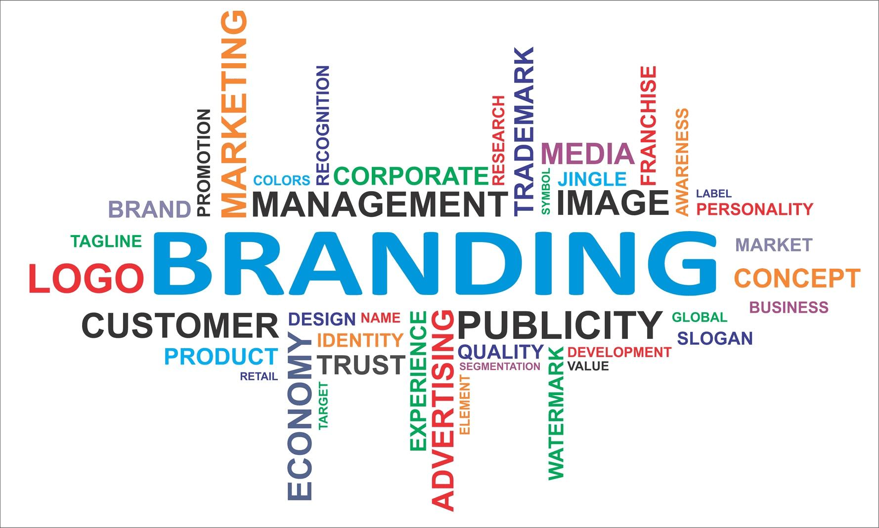 branding wordle